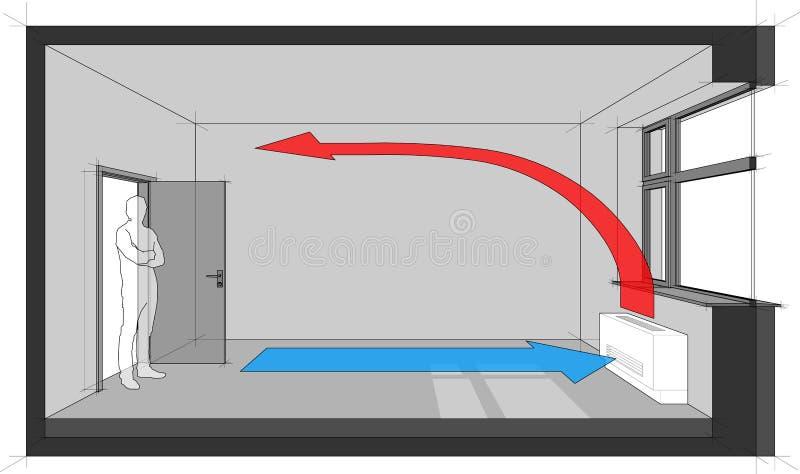 Diagrama de la unidad de la bobina de la fan de la pared stock de ilustración