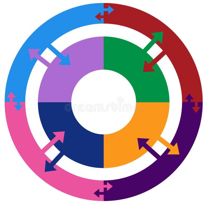 Diagrama de proceso del círculo stock de ilustración