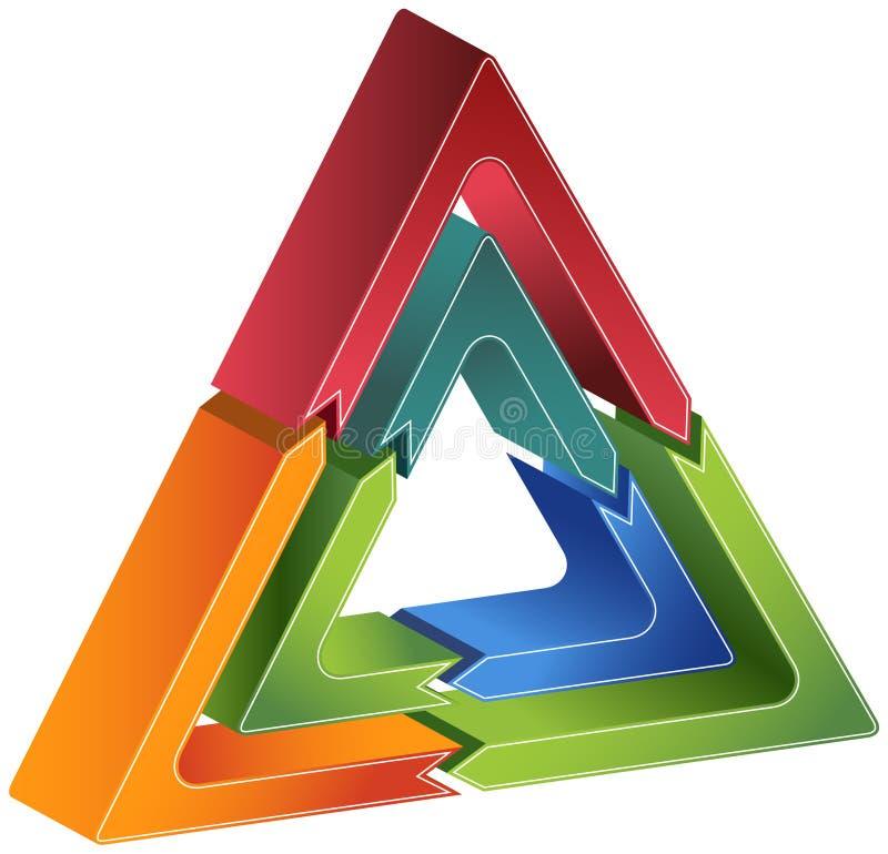 Diagrama de proceso del triángulo ilustración del vector
