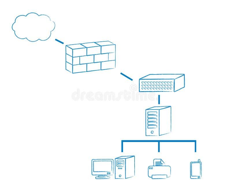 Diagrama de red libre illustration