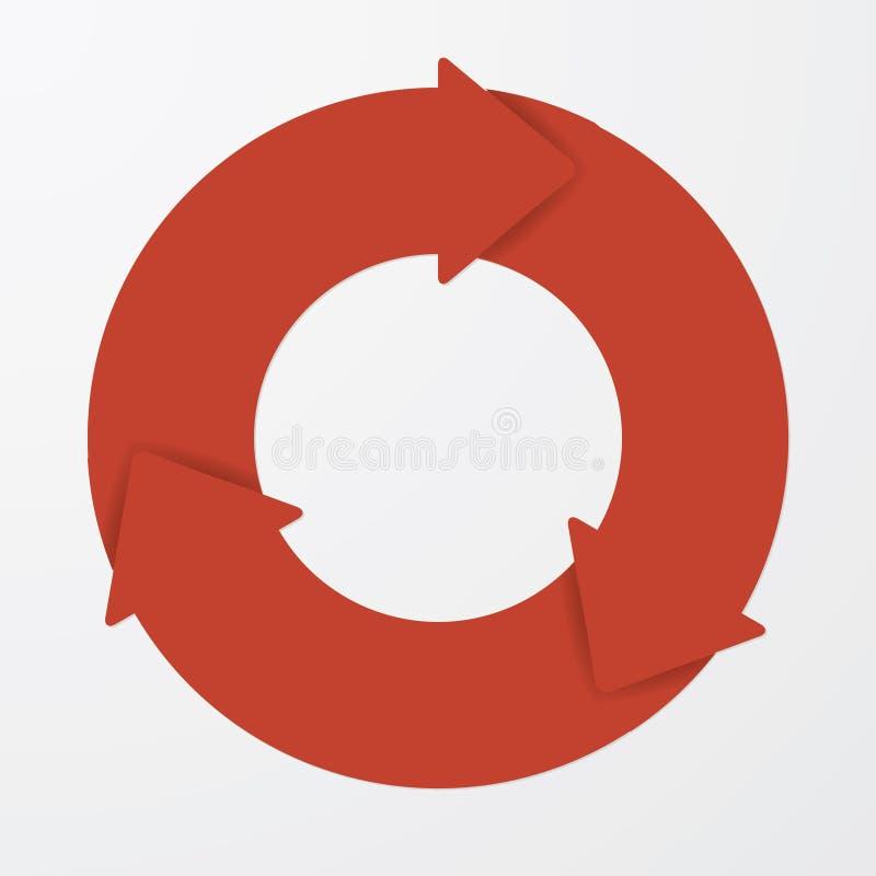 Diagrama de seta vermelho do ciclo de vida do vetor 3 etapas ilustração royalty free