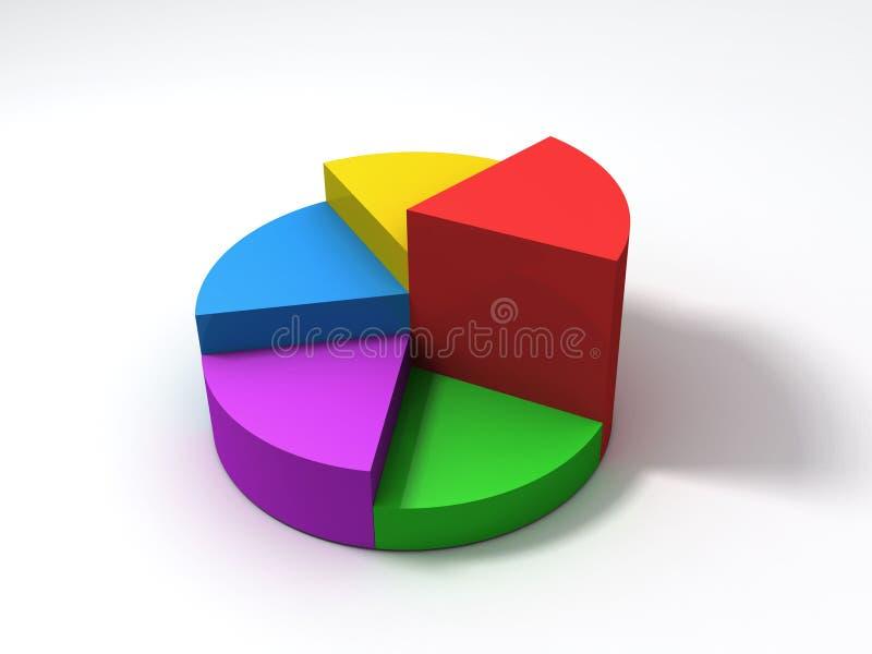 Diagrama de torta da cor ilustração do vetor