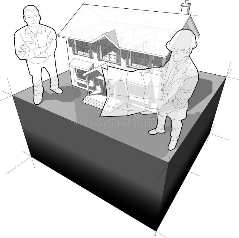 Diagrama de uma casa e de um arquiteto coloniais clássicos com o homem feliz que está na frente dela ilustração royalty free