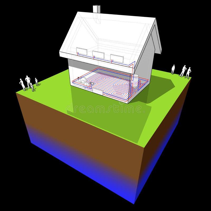 Diagrama De Una Casa Separada Con La Calefacción Y Los Radiadores De ...