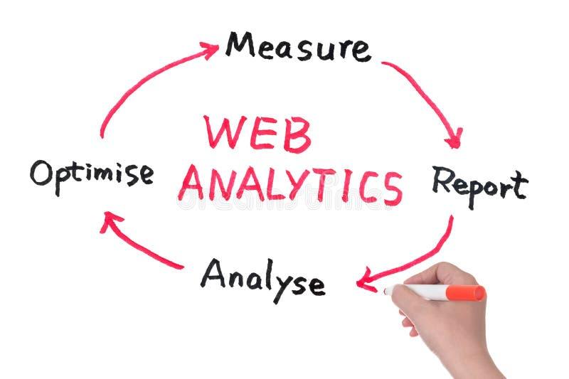 Diagrama del analytics del web imágenes de archivo libres de regalías