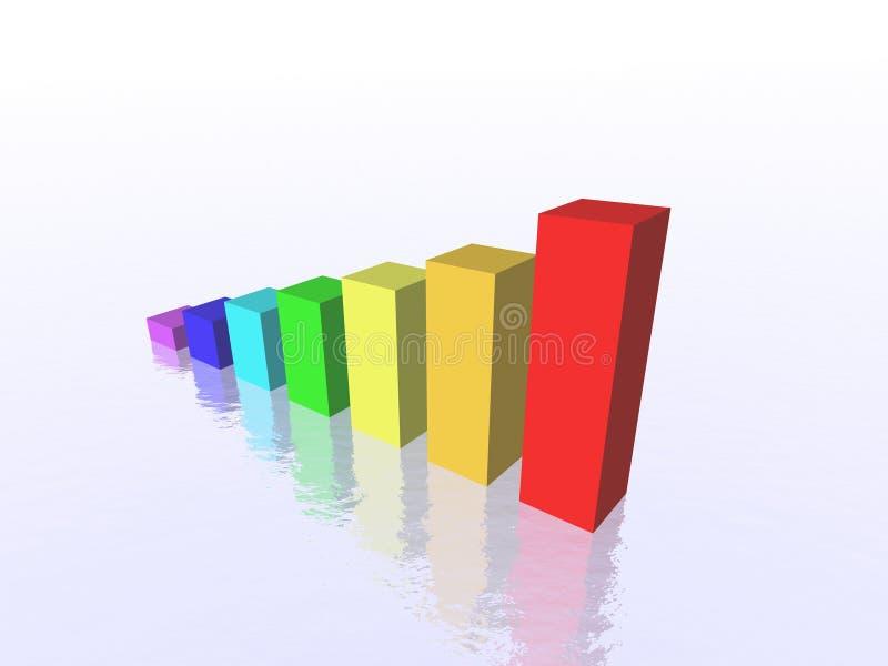 Download Diagrama del asunto stock de ilustración. Ilustración de crecimiento - 1286150