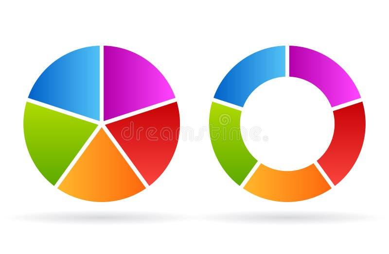 Diagrama del ciclo de cinco porciones stock de ilustración