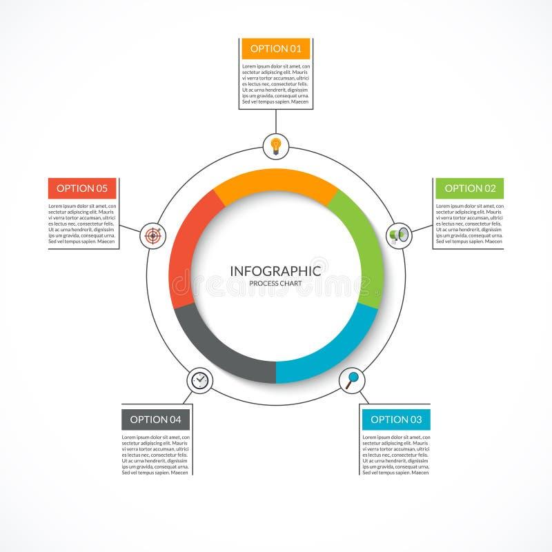 Diagrama del ciclo de Infographic Carta de proceso con 5 opciones stock de ilustración