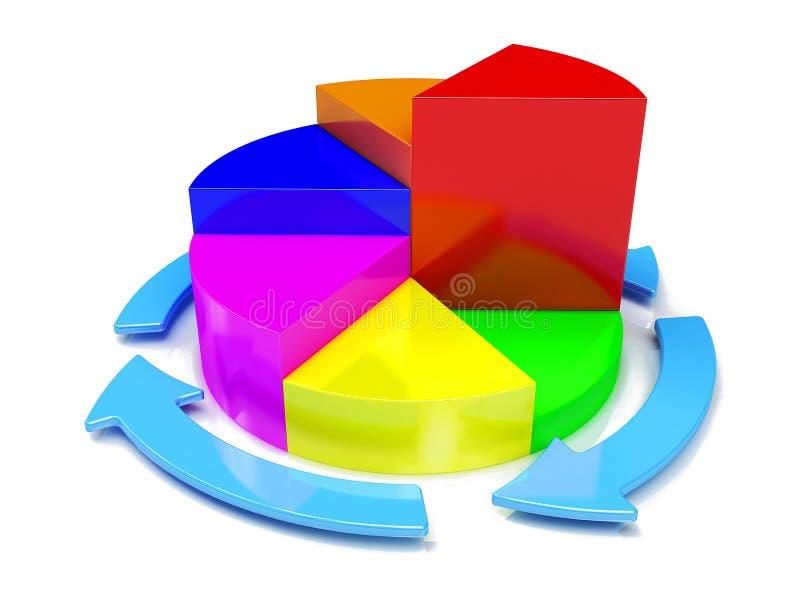 Diagrama del color fotos de archivo