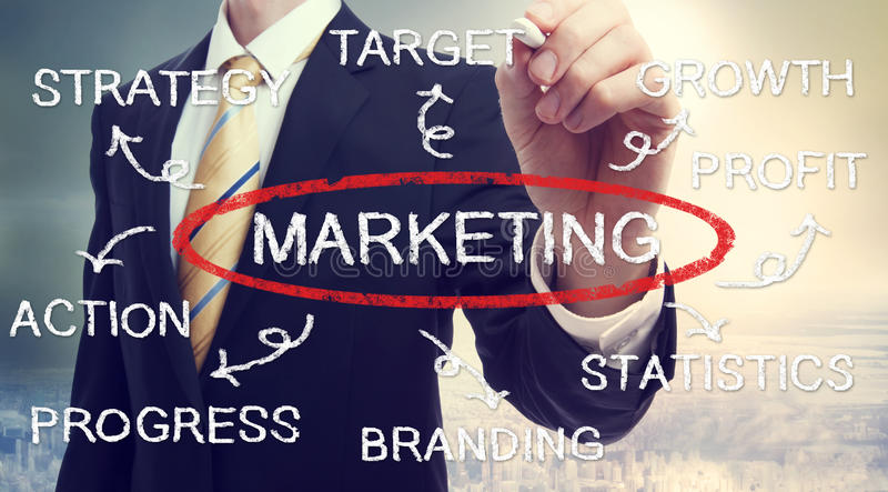 Diagrama del concepto del márketing del dibujo del hombre de negocios imagenes de archivo
