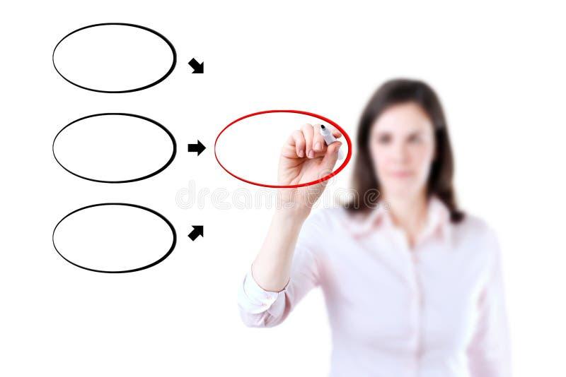 Diagrama del dibujo de la mujer de negocios en whiteboard. imagen de archivo