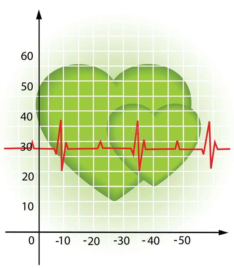 Diagrama del latido del corazón libre illustration