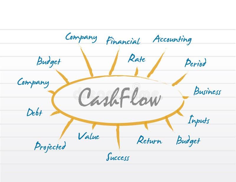 Diagrama del modelo comercial de la tesorera stock de ilustracin download diagrama del modelo comercial de la tesorera stock de ilustracin ilustracin de meta ccuart Image collections