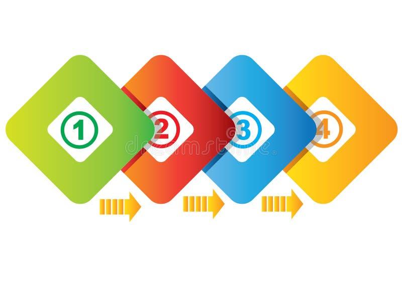 Diagrama del negocio de cuatro pasos ilustración del vector