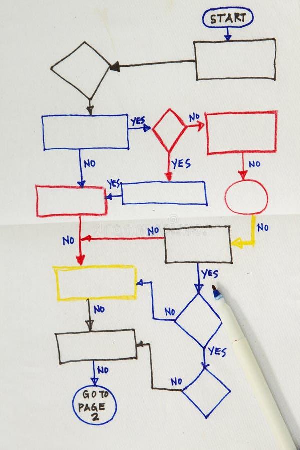 Diagrama del organigrama foto de archivo libre de regalías