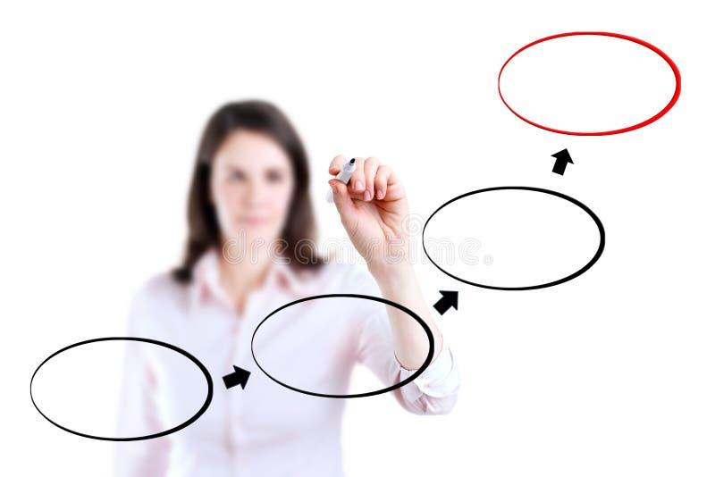 Diagrama del organigrama del dibujo de la mujer de negocios. fotos de archivo