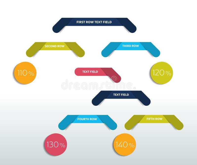 Diagrama del organigrama Simplemente tabla de color para la presentación ilustración del vector