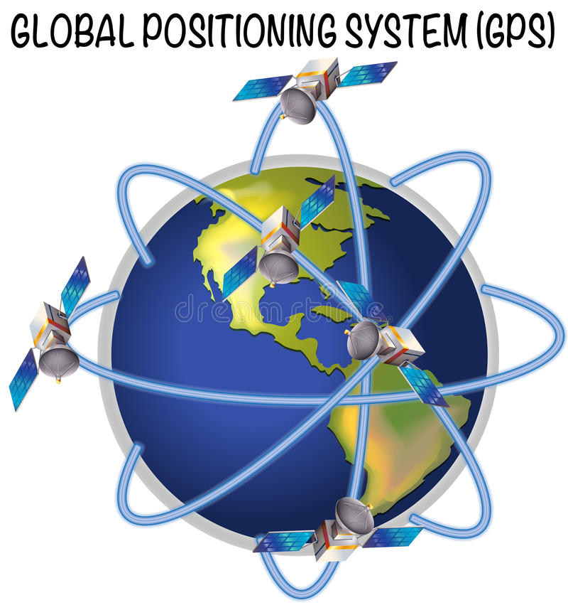 Diagrama del sistema de navegación mundial stock de ilustración