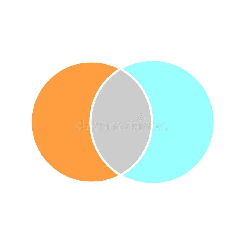 Diagrama del vector de la matemáticas de Venn, icono moderno del color - fondo blanco stock de ilustración