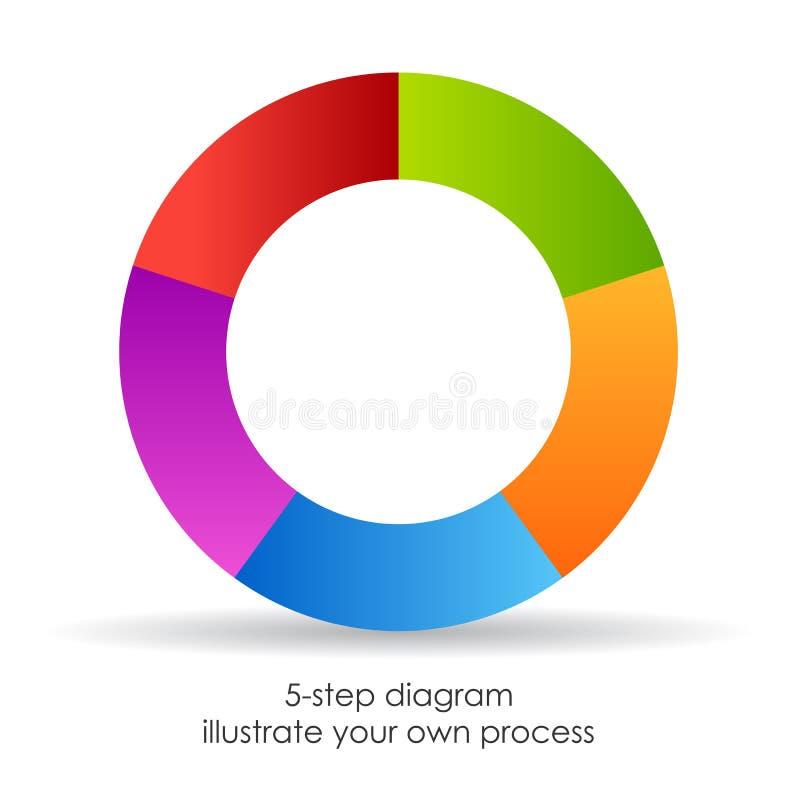 diagrama del vector de 5 pasos stock de ilustración