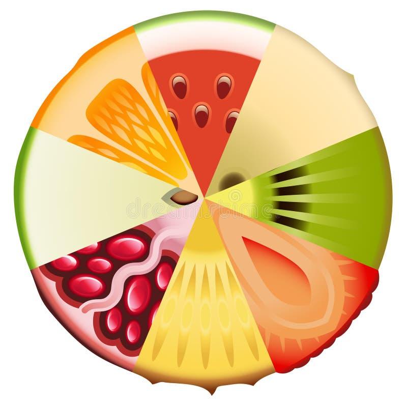 diagrama diety owoc royalty ilustracja