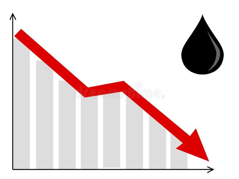 Diagrama do óleo ilustração do vetor