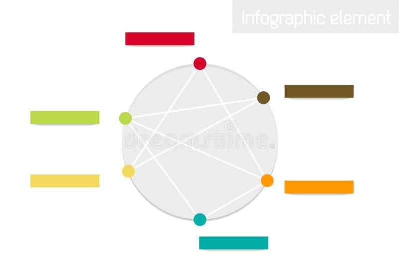 Diagrama do círculo ilustração do vetor