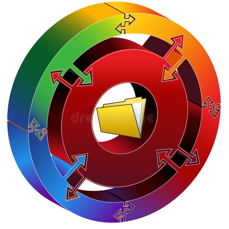 Diagrama do círculo do processo ilustração do vetor