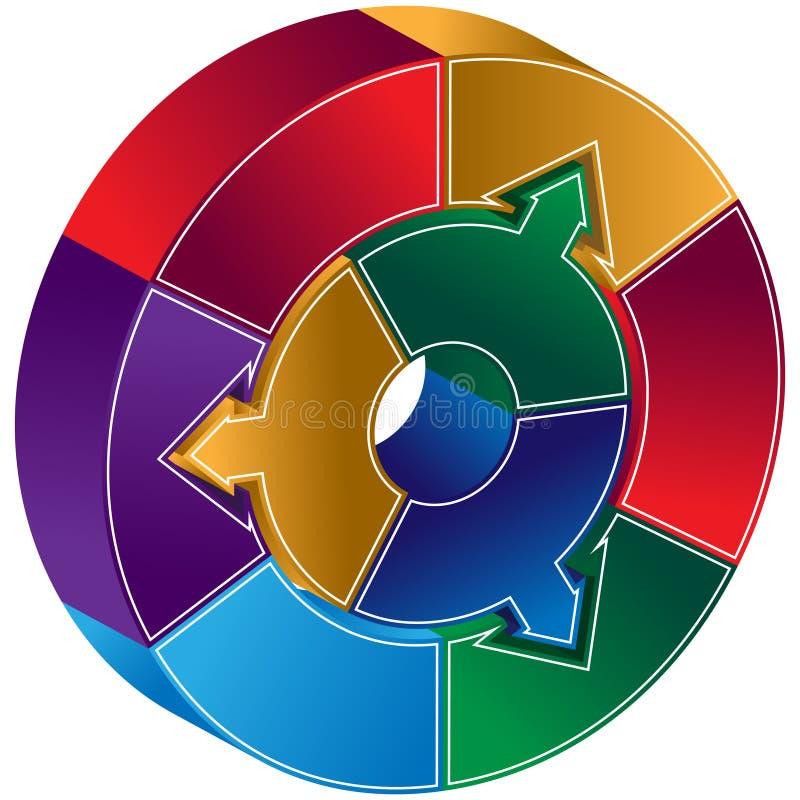 Diagrama do círculo do processo - infra-estrutura ilustração stock