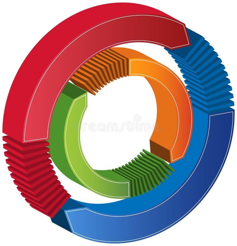 Diagrama do círculo do processo - setas 3D ilustração stock