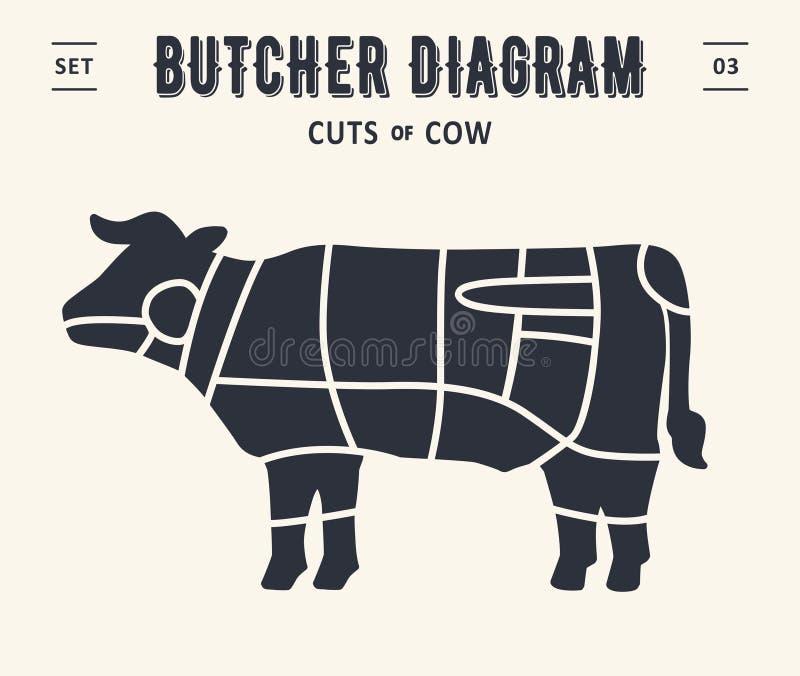 Diagrama do carniceiro e esquema - carne, vaca ilustração do vetor