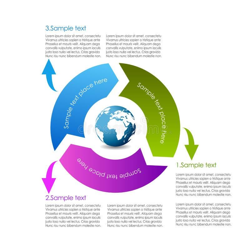 Diagrama do ciclo ilustração do vetor