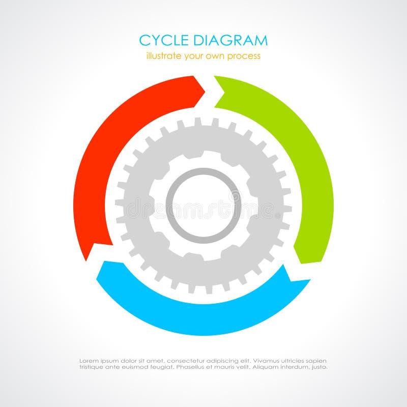 Diagrama do ciclo ilustração stock