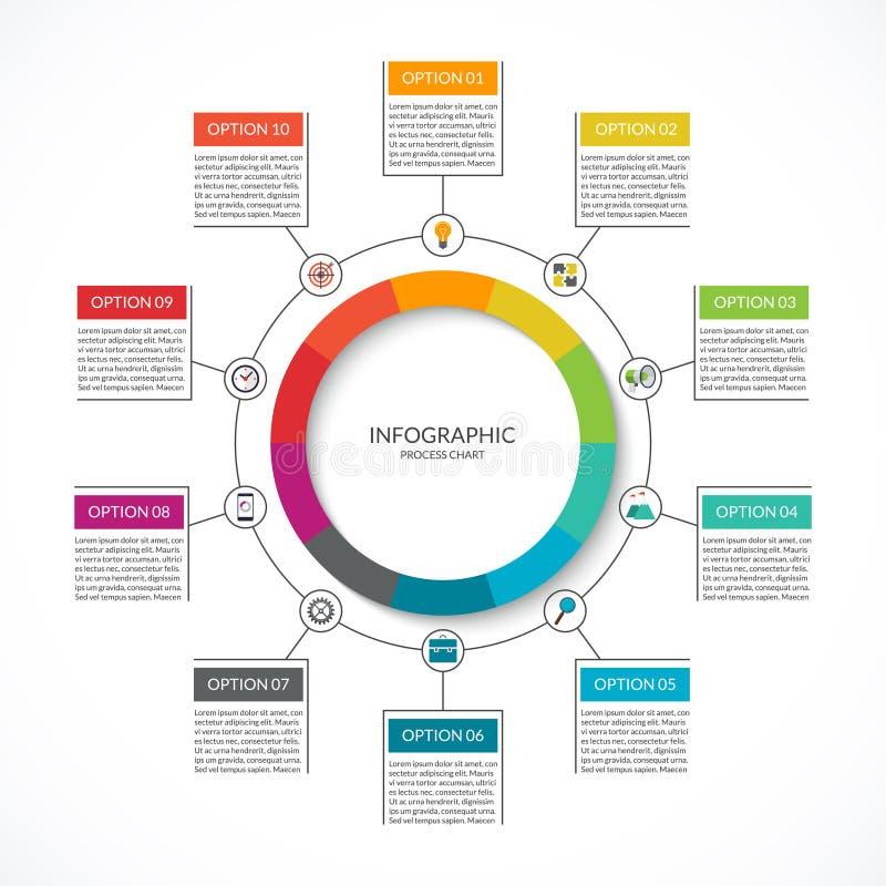 Diagrama do ciclo de Infographic Carta de processo com 10 opções ilustração stock