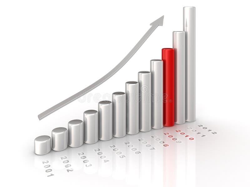 Download Diagrama Do Crescimento Com Anos Ilustração Stock - Ilustração de se, apresentação: 12809725