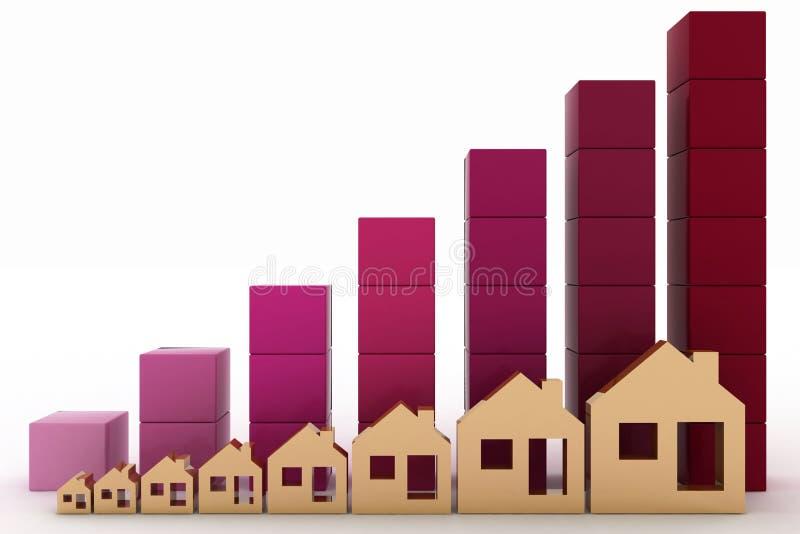 Diagrama do crescimento em preços dos bens imobiliários ilustração stock
