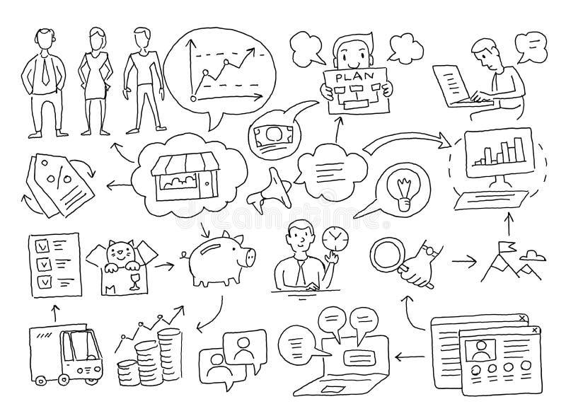 Diagrama do esboço dos casos Desenho a mão livre da apresentação do plano de negócios Mercado e planeamento das vendas no Interne ilustração stock