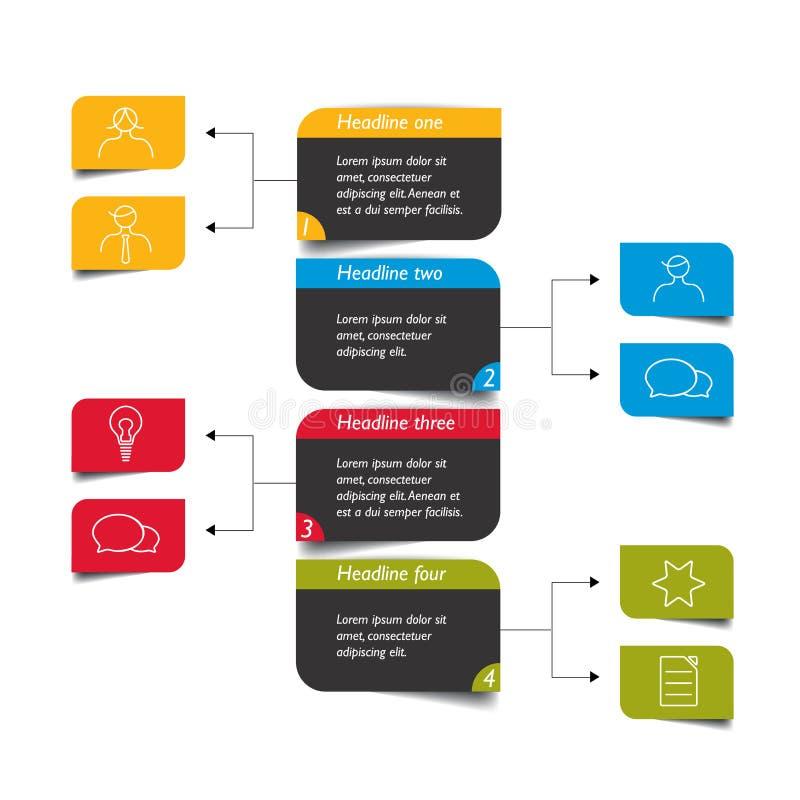 Diagrama do fluxograma, esquema ilustração do vetor