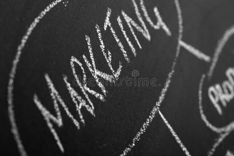 Diagrama do mercado em um quadro-negro foto de stock