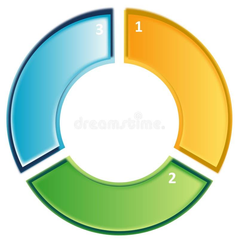 Diagrama do negócio do ciclo do processo ilustração do vetor