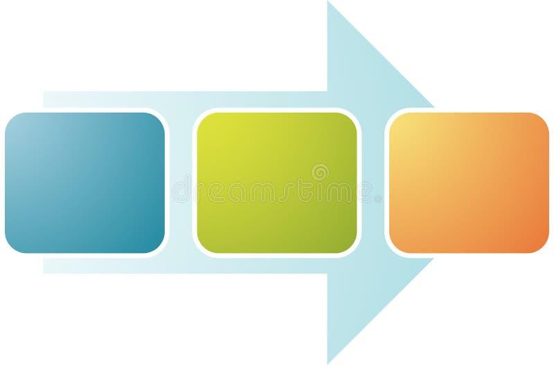 Diagrama do negócio do relacionamento do processo ilustração do vetor