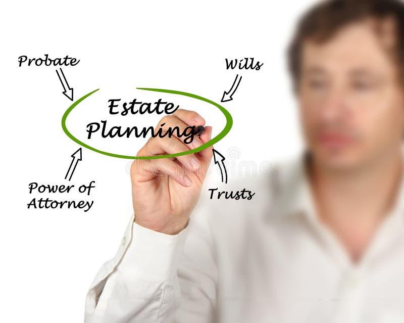 Diagrama do planeamento imobiliário fotografia de stock royalty free