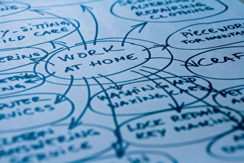 Diagrama do trabalho em casa fotografia de stock