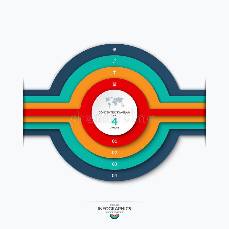 Diagrama dos círculos concêntricos para o infographics ilustração stock