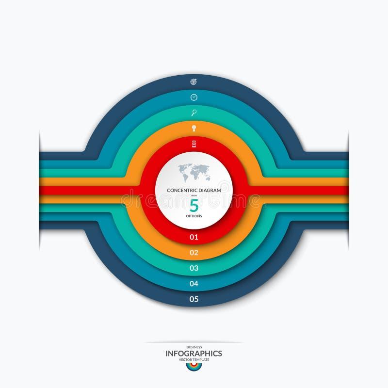 Diagrama dos círculos concêntricos para o infographics ilustração do vetor