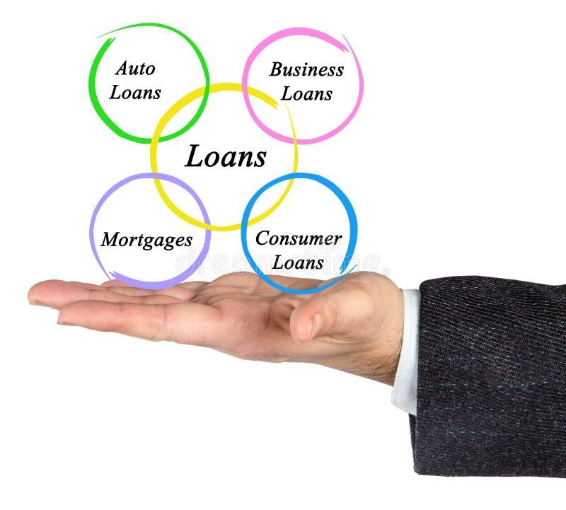 Diagrama dos empréstimos imagem de stock