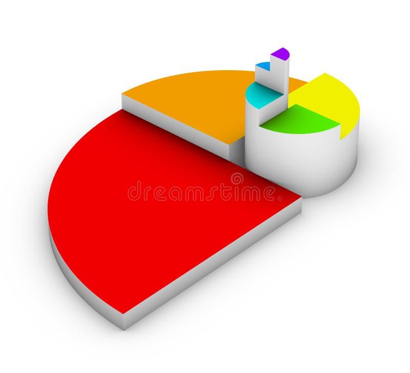 Diagrama dourado da relação ilustração stock