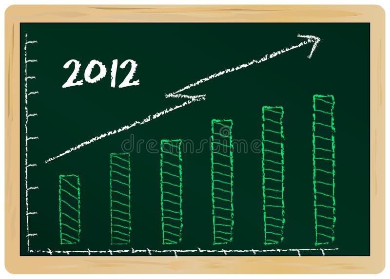 Diagrama económico stock de ilustración
