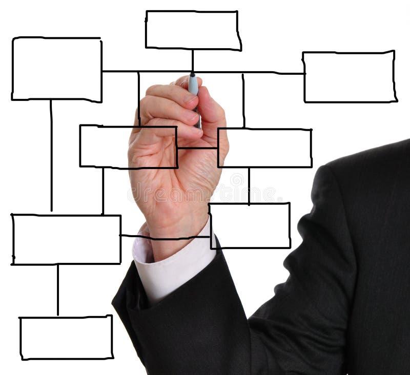 Diagrama em branco do negócio imagens de stock