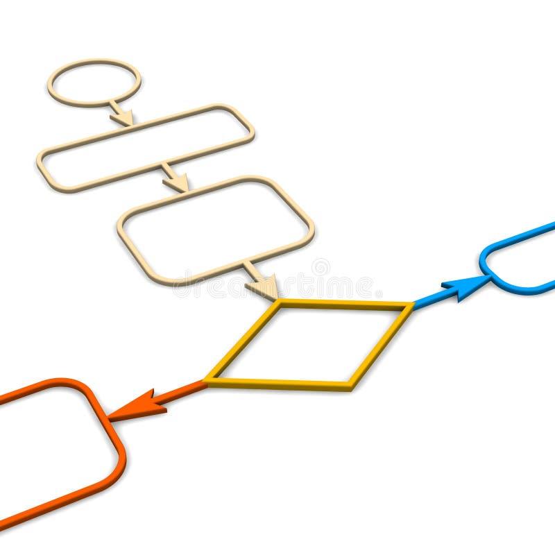 Diagrama esquemático stock de ilustración